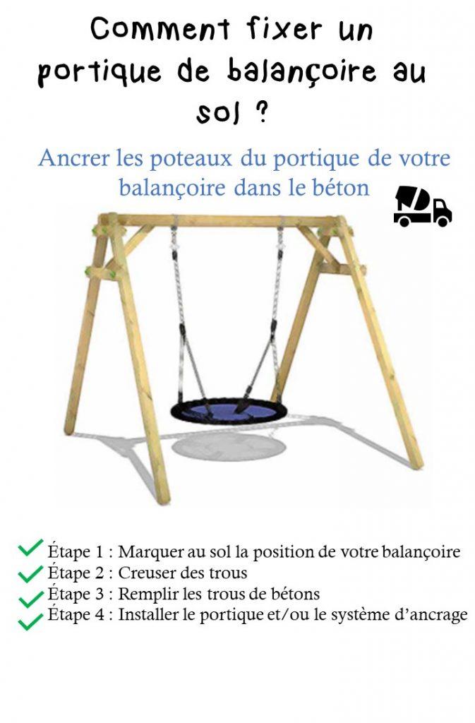 Infographie qui montre comment ancrer les poteaux du portique de votre balançoire dans le béton.